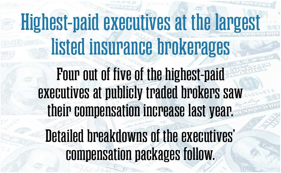 Highest-paid insurance broker executives in 2019
