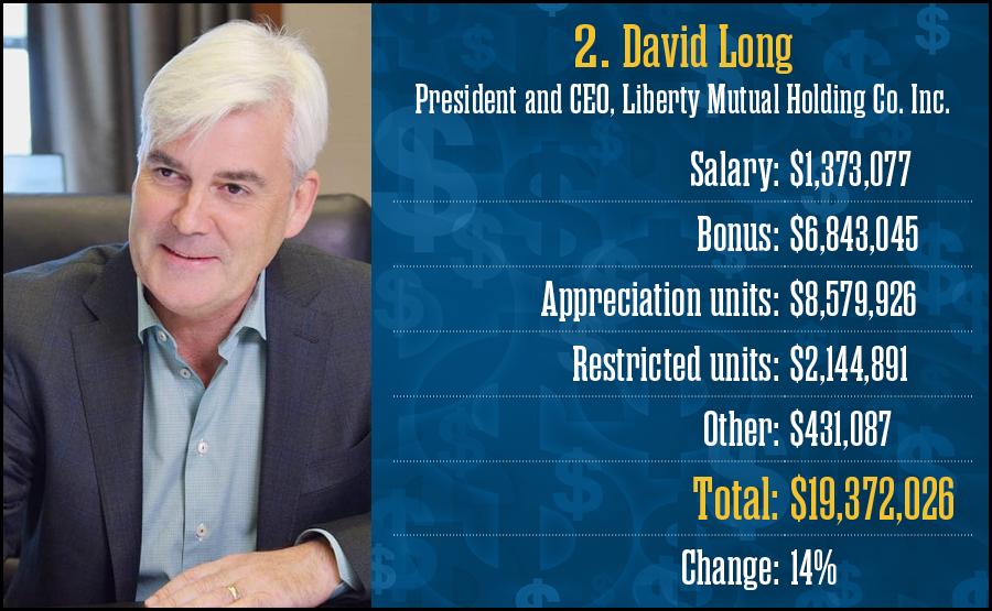 David Long, Liberty Mutual Holding Co. Inc.
