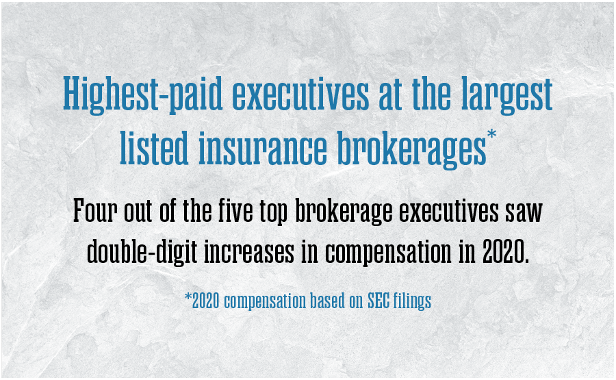 Highest-paid broker executives 2021
