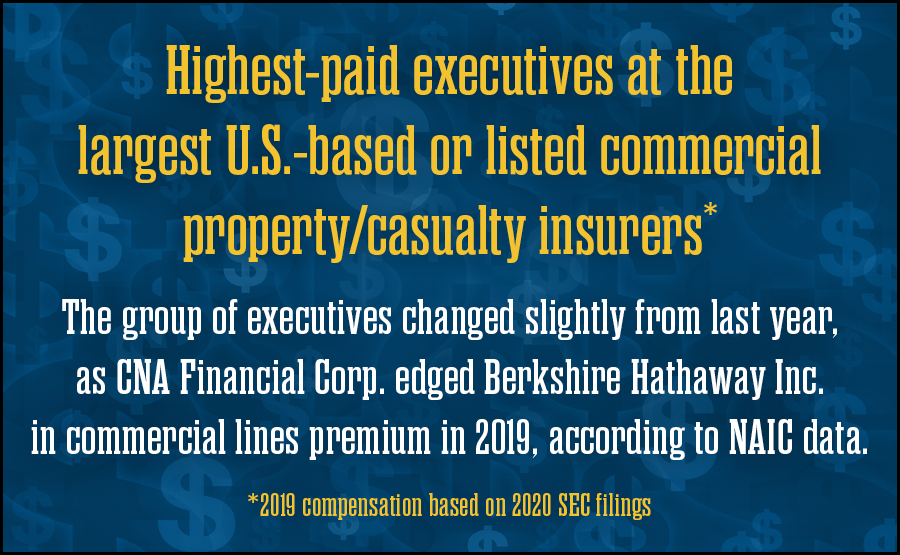 Highest-paid insurance executives 2020