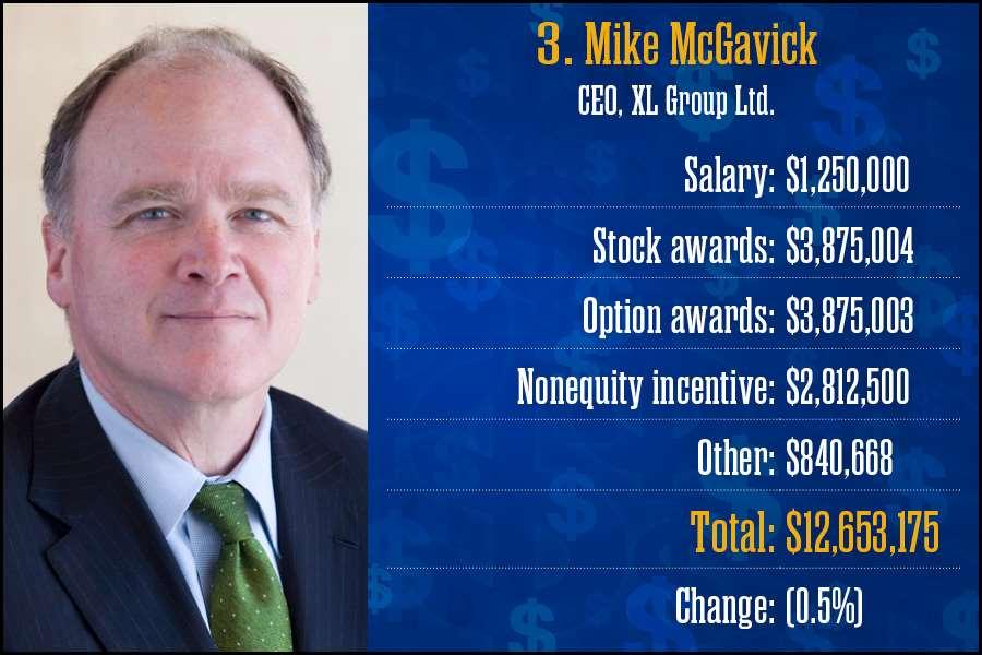 Mike McGavick, XL Group Ltd.