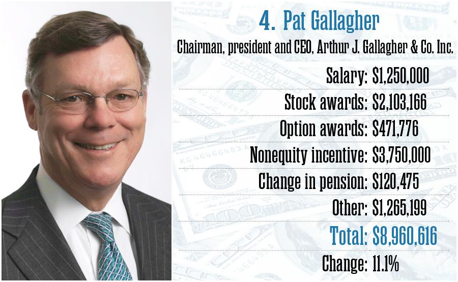 Pat Gallagher, Arthur J. Gallagher & Co. Inc.