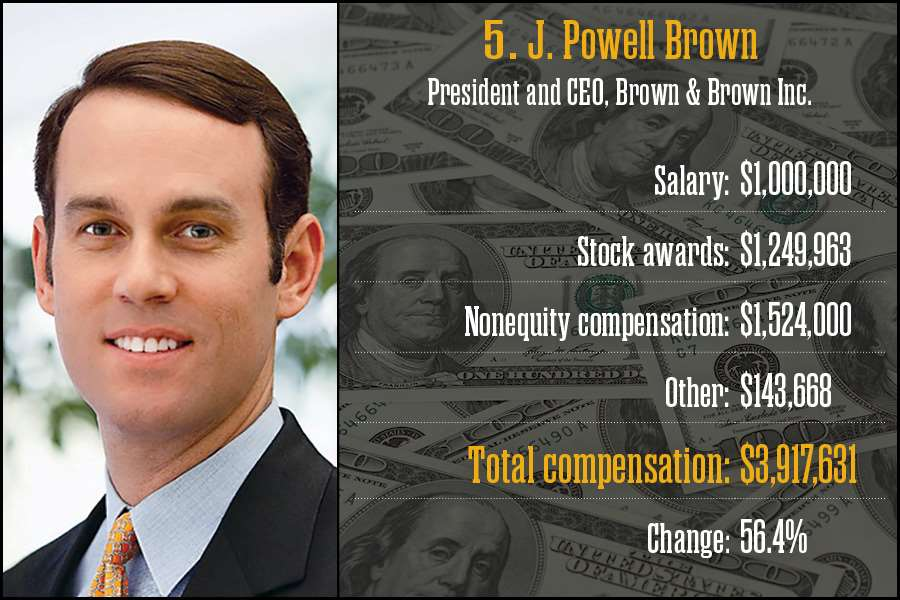 J. Powell Brown, Brown & Brown Inc.
