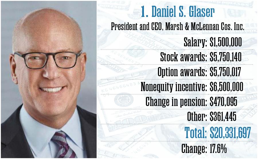 Daniel S. Glaser, Marsh & McLennan Cos. Inc.