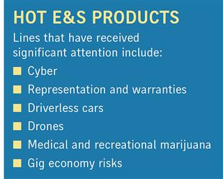 Specialty insurance lines evolving cyber representation warranties marijuana
