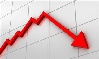 Rate percentage decrease
