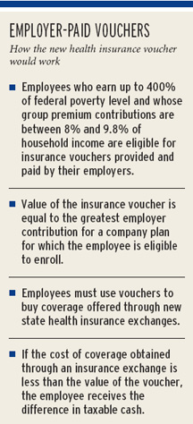 Health care voucher provision may inflate employer costs