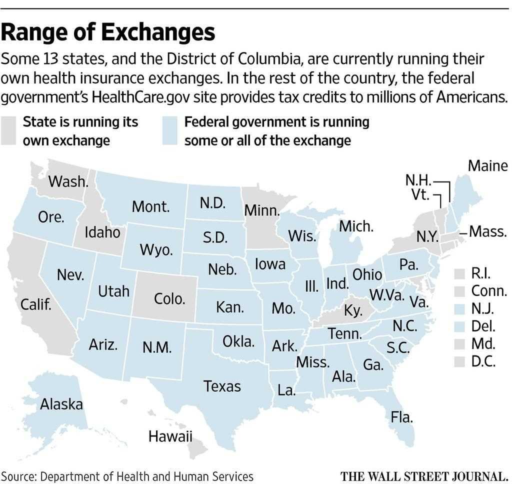 Few states likely to set up health exchanges to save subsidies