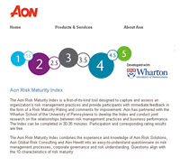 2012 Innovation Awards: Aon Risk Maturity Index