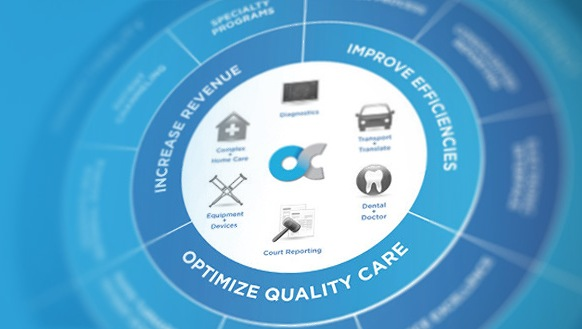 One Call Care Management buys language services provider 3iCorp.com