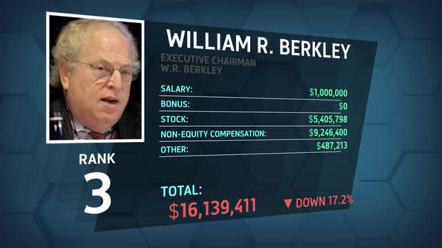Top 5: A look at the highest paid property/casualty executives