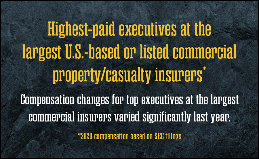 Highest-paid insurance executives 2021