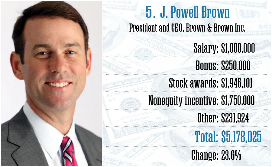 J. Powell Brown, Brown & Brown Inc.