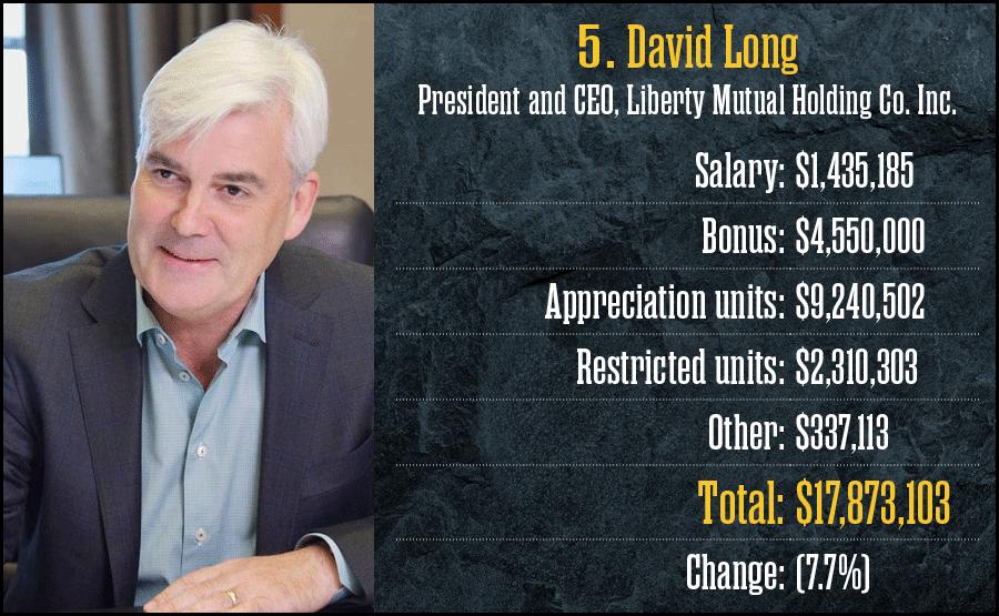 5. David Long, Liberty Mutual Holding Co. Inc.