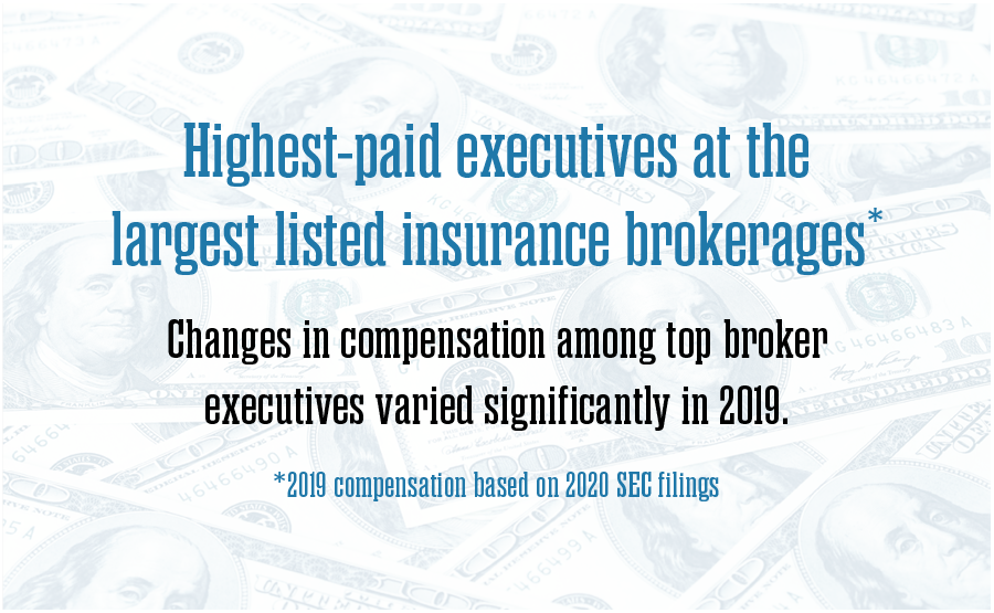Highest-paid broker executives 2020
