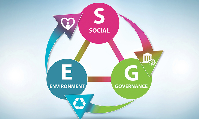 ESG Concept